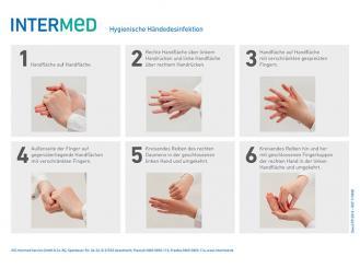 INTERMED Händedesinfektion - Ablaufschema 1x1 Stück